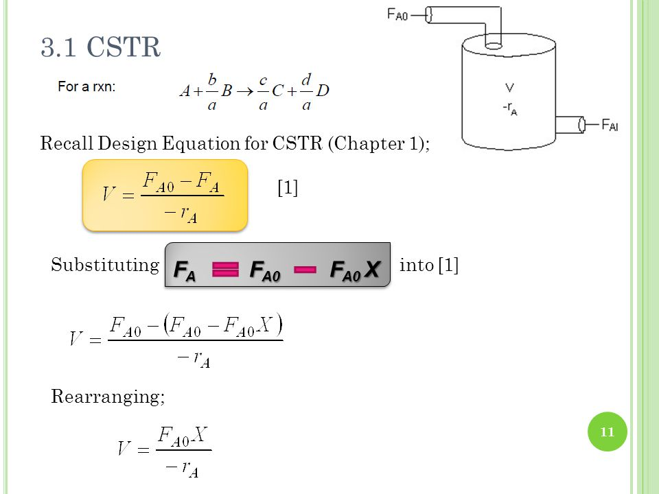 3.1 CSTR FA FA0 FA0 X Recall Design Equation for CSTR (Chapter 1); [1]